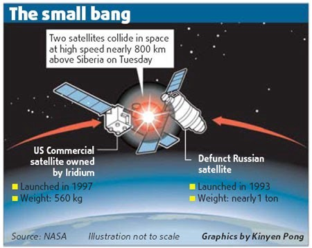 Satellite collisions can be avoided using PSI.